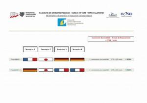 UFA Mobilités (1)